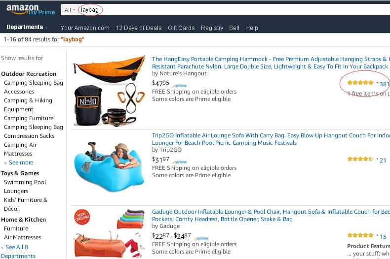 Trend Niche products via AMAZON